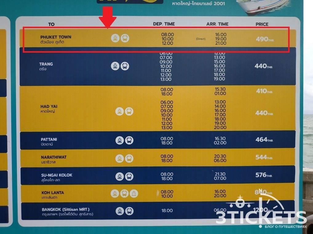 Пхукет-самуи: как добраться самостоятельно в 2021, расписание транспорта и стоимость трансфера