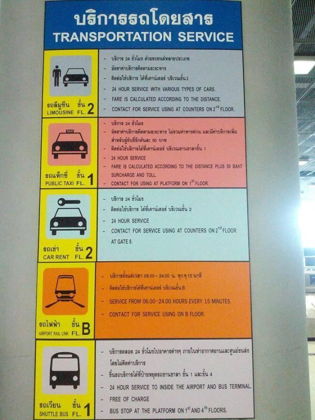 Метро бангкока – карта метро, в аэропорт, как пользоваться, сколько стоит проезд