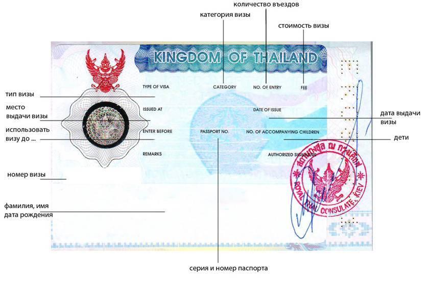Нужна ли виза в таиланд для россиян в 2021 году